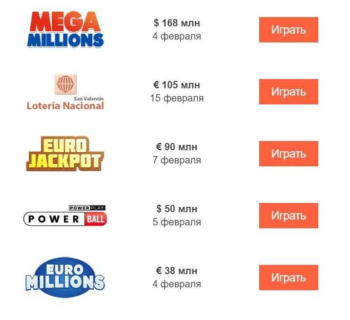 Hvordan kjøpe en utenlandsk lodd   store lotterier