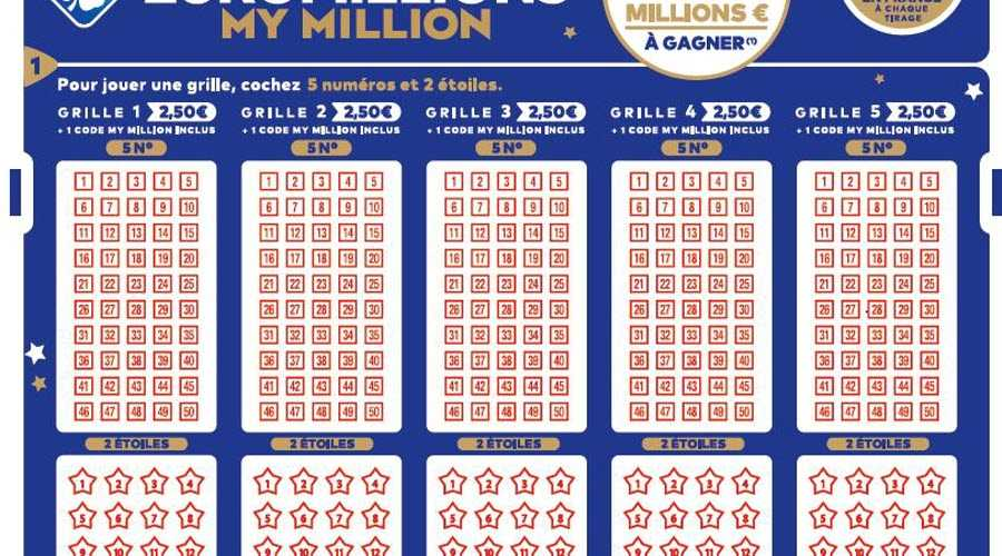 Номера | eurojackpot