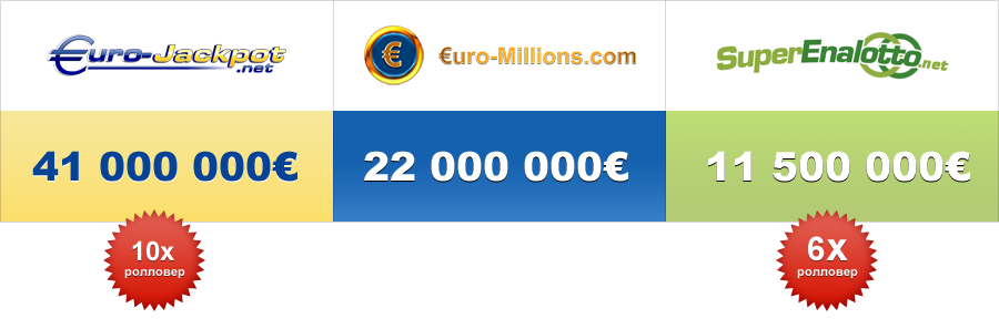 Eurojackpot lotteri - hvordan spille fra Russland?