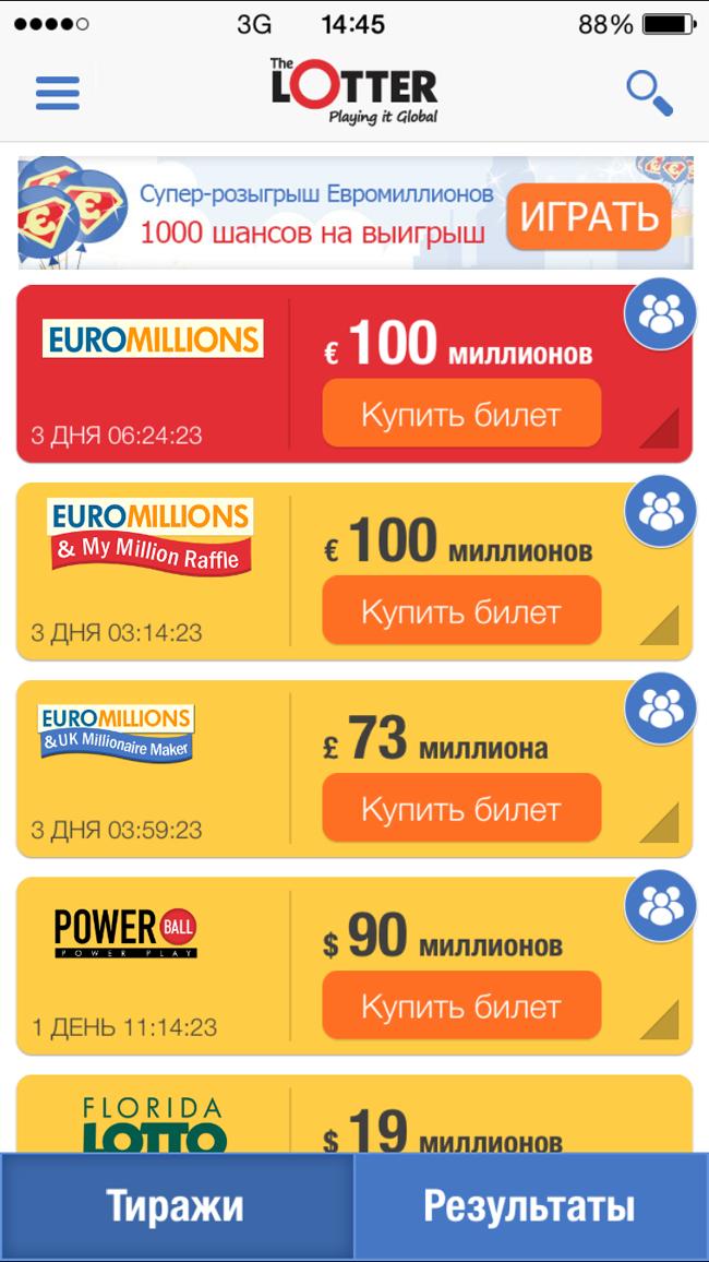 Utenlandske lotterier: hvordan spiller russere i utenlandske lotterier